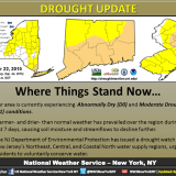 Abnormally Dry Conditions Cited For Westchester
