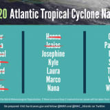 2020 Hurricane Season Could Be One Of Most Active Ever, Forecasters Say In New Outlook