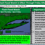 Flash Flood Watch In Effect For Pelham