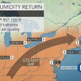 Humidity, Storms Will Return To Mount Pleasant