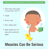 Rockland Measles Cases Keep On Climbing