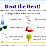 Heat Advisory: Sunny Stretch Will See Real-Feel Temps Near 100 Degrees