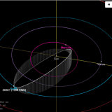 Will You Be Able To See It? Mile-Wide Asteroid With Its Own Moon Set To Do A Flyby This Weekend