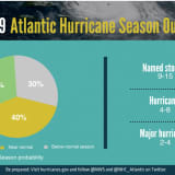 Atlantic Hurricane Season Starts June 1: Outlook For 2019 Revealed By US Forecasters