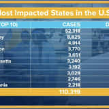 COVID-19: 209 New Deaths Linked To Virus Bring NY State Total To 728