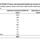 COVID-19: CT Death Toll Surpasses 100; Latest Breakdown Of Cases By Towns, Cities
