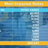 COVID-19: Largest Increase In Daily Death Toll As Number Of Cases Climbs To 102,863 In New York