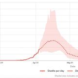 COVID-19: Death Toll Predicted For Individual States, Entire Nation In New Scientific Data