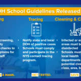 COVID-19: Formula That Will Be Used To Reopen Schools Across State Released