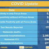 COVID-19: Here's Breakdown Of Putnam County Cases By Town