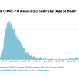 COVID-19: Here's Latest CT Positive-Test Rate As Number Of Deaths During Pandemic Passes 5,000