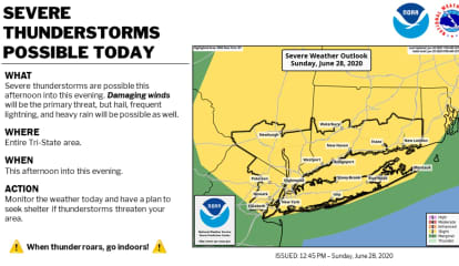 Severe Thunderstorm Watch Issued For Entire Region