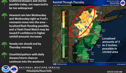 Tropical Storm Fred Expected To Bring Several Inches Of Rain, Flash Flooding To North Jersey