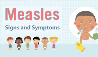 Number Of Measles Cases Grows Again In Rockland