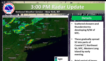 Severe Storms With Gusty Winds, Heavy Rain Moving Through Area