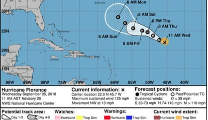First Major Hurricane Of Season May Take Aim On Area