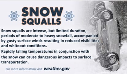 Snow Squalls Could Cause Whiteout Conditions, Slippery Travel