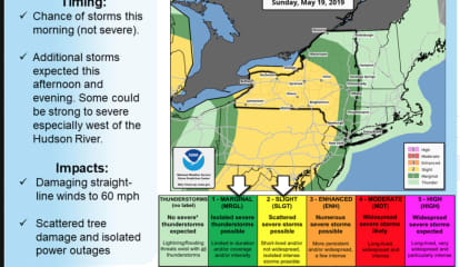Strong Thunderstorms With Damaging Winds, Even Hail Could Sweep Through Area On Warm, Humid Day