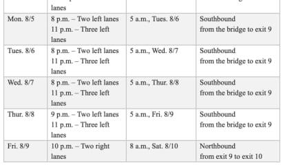 Roadwork Alert: Lane Closures Scheduled From New TZ Bridge To Parts Of I-87
