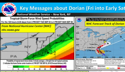 Severe Storms Could Sweep Through Area Followed By Possible Effects From Dorian