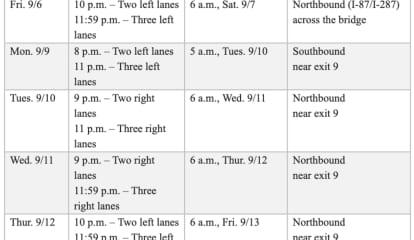 New Round Of Lane Closures Scheduled On, Near New Tappan Zee Bridge