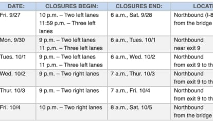 Roadwork Alert: New Tappan Zee Bridge Lane Closures Scheduled