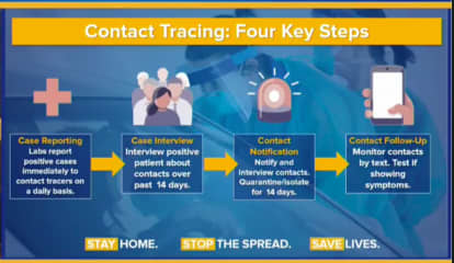 COVID-19: NY's Contact Tracing Will Create Playbook For Other Countries, States, Bloomberg Says