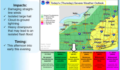 Severe Thunderstorm Watch Issued For Area