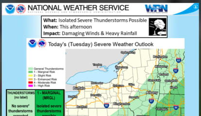 Severe Weather Alert: Scattered Storms With Drenching Rain, Gusty Winds Will Sweep Through Area