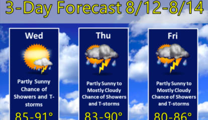 Stormy Stretch Will Lead To Gradual Drop In Temperatures, Less Humidity