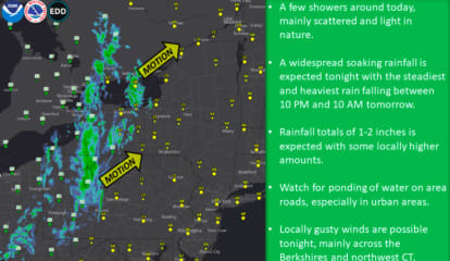 Super Soaker: Heavy Rain, Gusty Winds Will Sweep Through Area