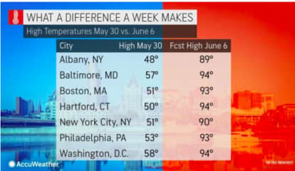 Real 'Unofficial Start Of Summer': Here's How Much Warmer It Is Than Over Memorial Day Weekend
