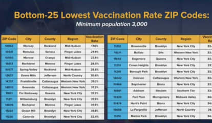 COVID-19: These Hudson Valley ZIP Codes Have Lowest Vaccination Rates