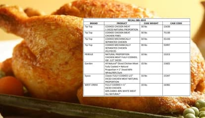 Health Scare: 62 Tons Of Chicken Products Recalled