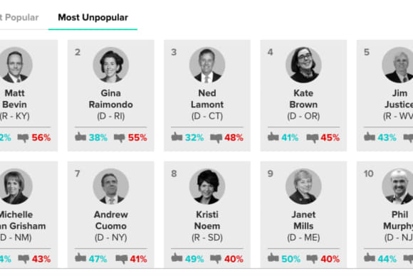 Where Does Ned Lamont Rank Among Governors Nationwide?