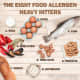 Do You Have One? These Are The Eight Major Food Allergies