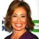 Fox-TV's Judge Jeanine Pirro, a Republican, previously served as Westchester County District Attorney. Photo Credit: Wikipedia.