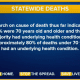 Information on COVID-19 deaths in New York State as of Sunday, March 22.
