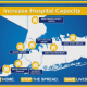 A look at the sites of the eight temporary hospitals, not including the 1,000-bed US Navy Ship Comfort, which will be stationed at Pier 90 in New York Harbor.