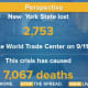 The latest COVID-19 stats in New York as of Thursday, April 9, 2020.