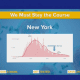 A look at the amount of positive COVID cases in New York during the pandemic, including after the four-phase reopening process began (shown with the blue arrow).
