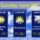 The outlook for Sunday, June 28.
