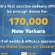 COVID-19: 170,000 Vaccines Coming To New York, Here's Who Will Get Them