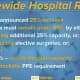 Rules for hospitals in New York during the surge of COVID-19 cases.