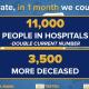 Cuomo cautioned that hospitals could be overwhelmed due to the holiday season.