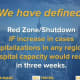"""Some areas could be designated as COVID-19 """"red zones."""""""