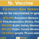 Those who are eligible in New York to be vaccinated in Phase 1B.