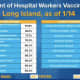 The percentage of hospital workers vaccinated on Long Island.