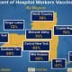 COVID-19: Here's Percentage Of Hospital Workers Vaccinated In Hudson Valley
