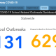 COVID-19: 10 New In-School Outbreaks Reported In NJ, One With 92 Linked Cases